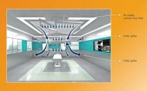 Standar kamar operasi menurut kemenkes